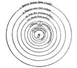 Copernic_Systeme